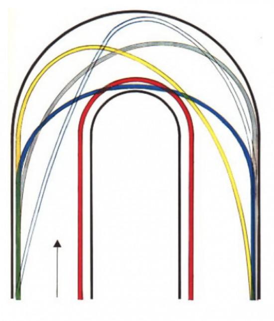 Trajectoire Automobile : les trajectoires sur circuit ~ Gottalentnigeria.com Avis de Voitures